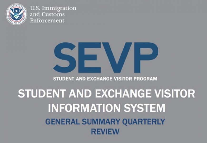 Quarterly Report on International Students Studying in US